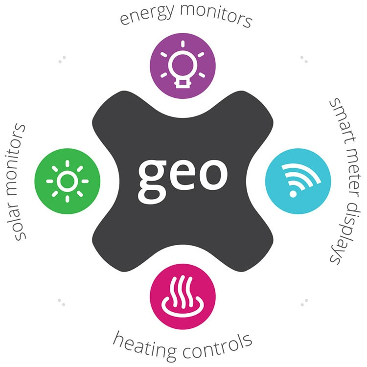GEO Hub logo design
