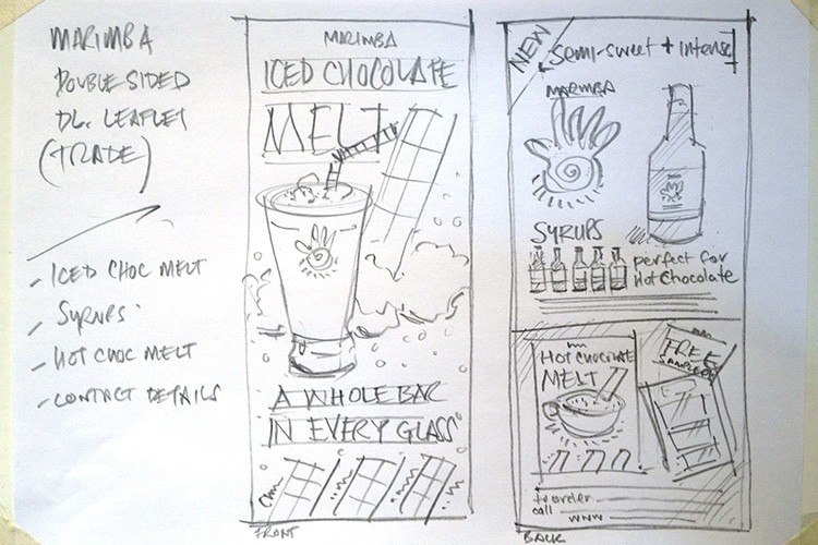 Promotion Design poster layout and design sketches for Marimba's Ice Chocolate Melt