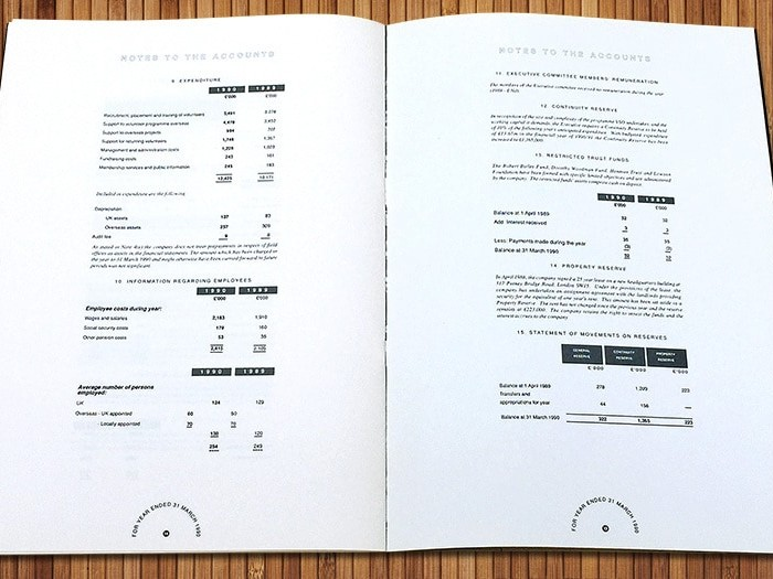 Open spread of annual account brochure design for VSO