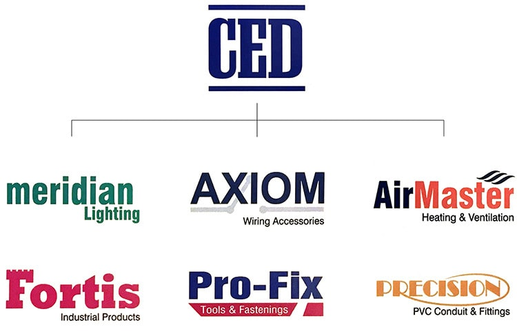 Old CED family of brands logo designs