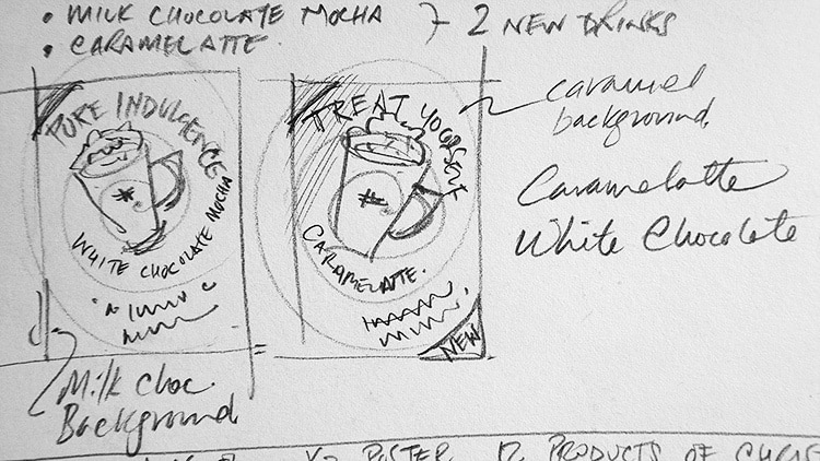 Concept development for the Caffè Nero coffee drink promotion